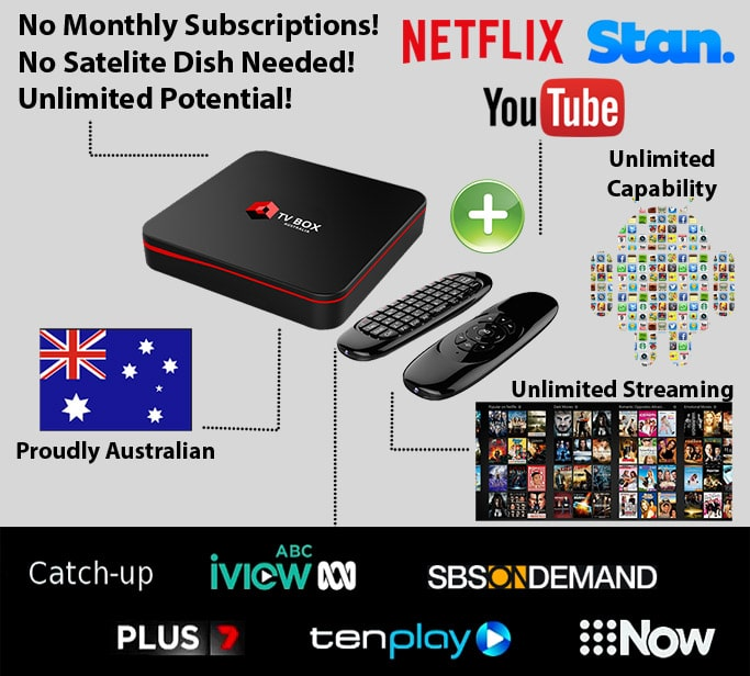 Android TV Box Features